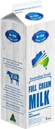 Молоко коробка PNG