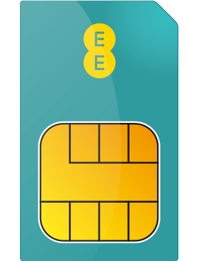 Best Sim Card Fro Europe Travel