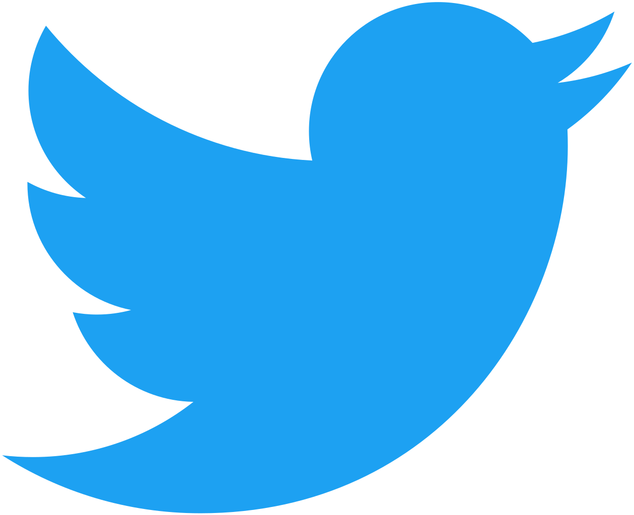 Image result for twitter logo for website